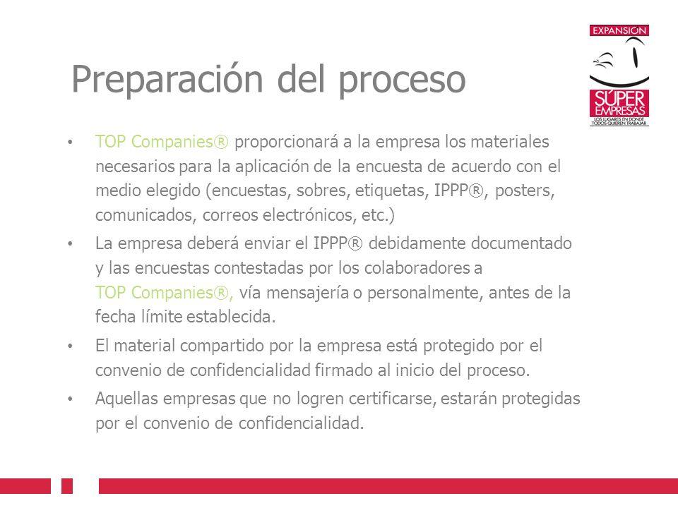 Preparación del proceso