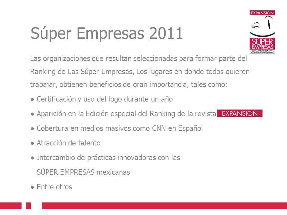 Súper Empresas 2011