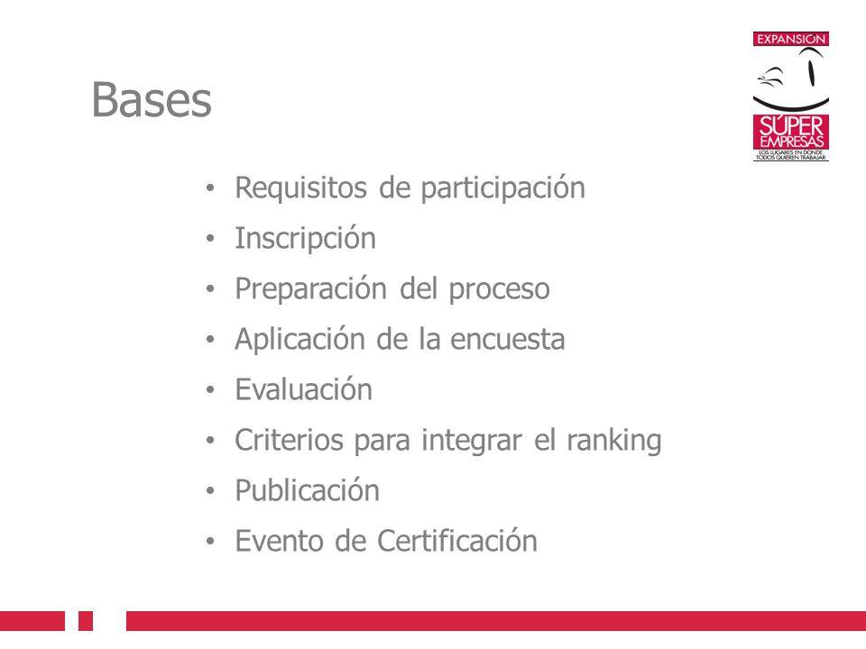 Bases Requisitos de participación Inscripción Preparación del proceso