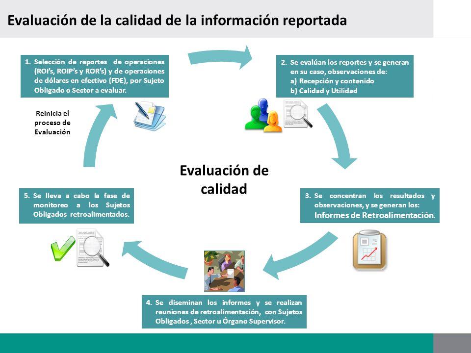 Reinicia el proceso de Evaluación