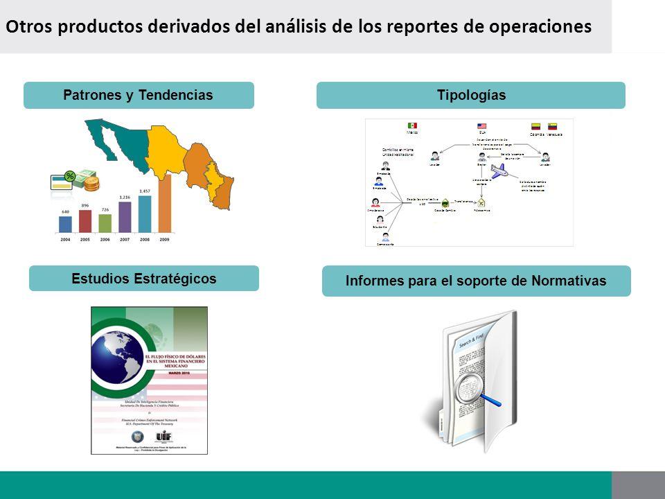 Otros productos derivados del análisis de los reportes de operaciones
