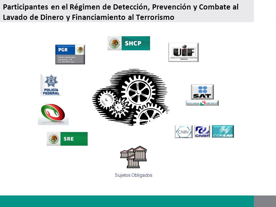 Participantes en el Régimen de Detección, Prevención y Combate al Lavado de Dinero y Financiamiento al Terrorismo