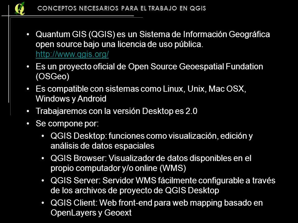 Es un proyecto oficial de Open Source Geoespatial Fundation (OSGeo)