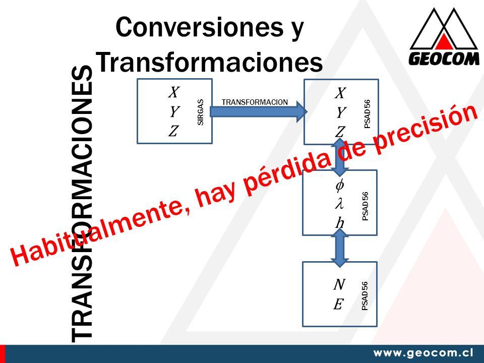 Conversiones y Transformaciones