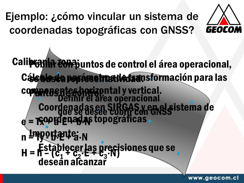 Ejemplo: ¿cómo vincular un sistema de coordenadas topográficas con GNSS