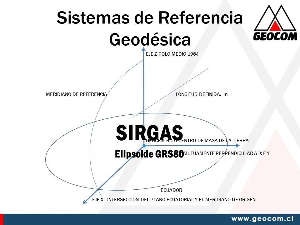 Sistemas de Referencia Geodésica
