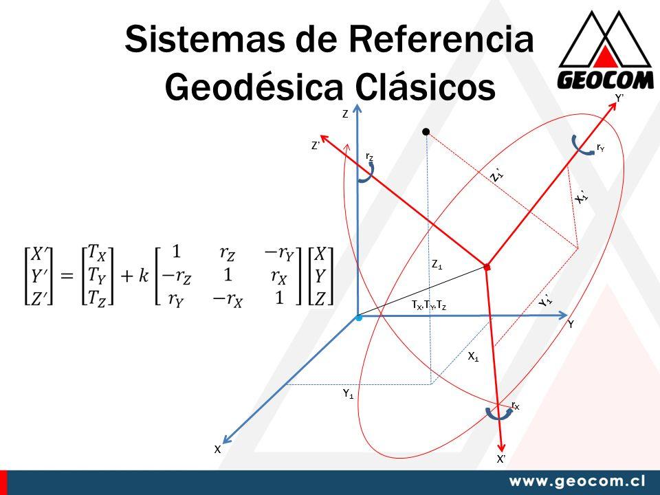 Sistemas de Referencia Geodésica Clásicos