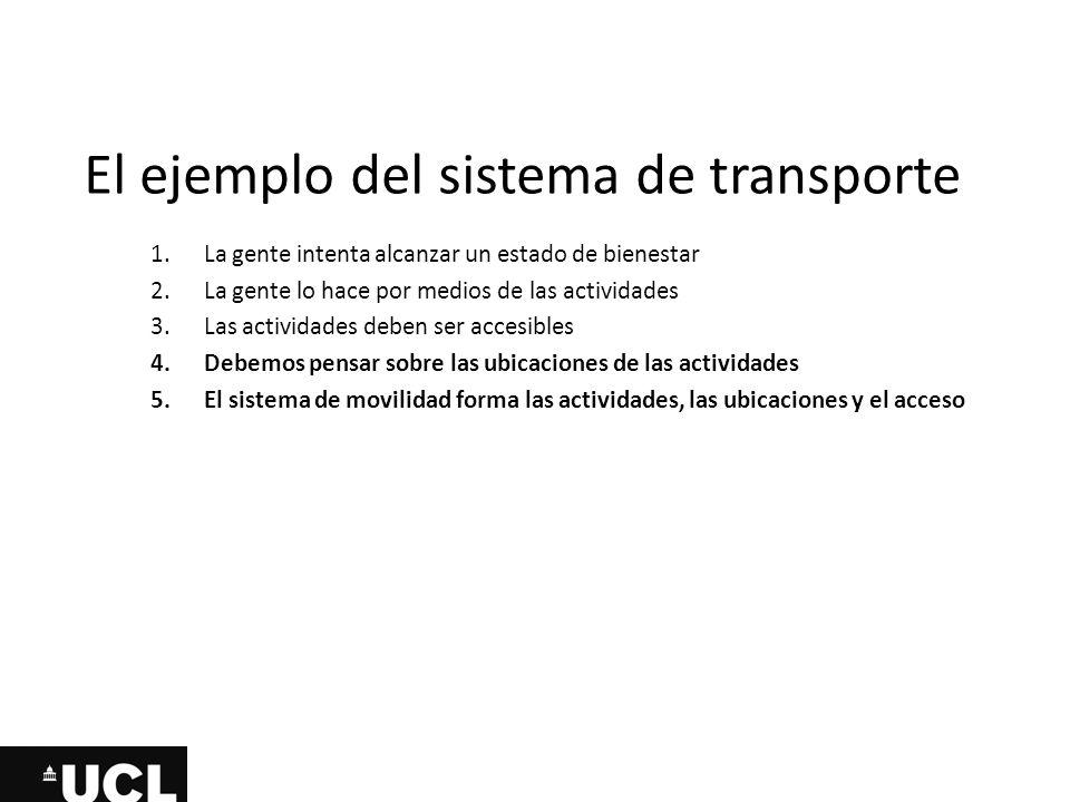 El ejemplo del sistema de transporte