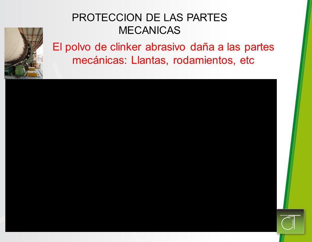 PROTECCION DE LAS PARTES MECANICAS