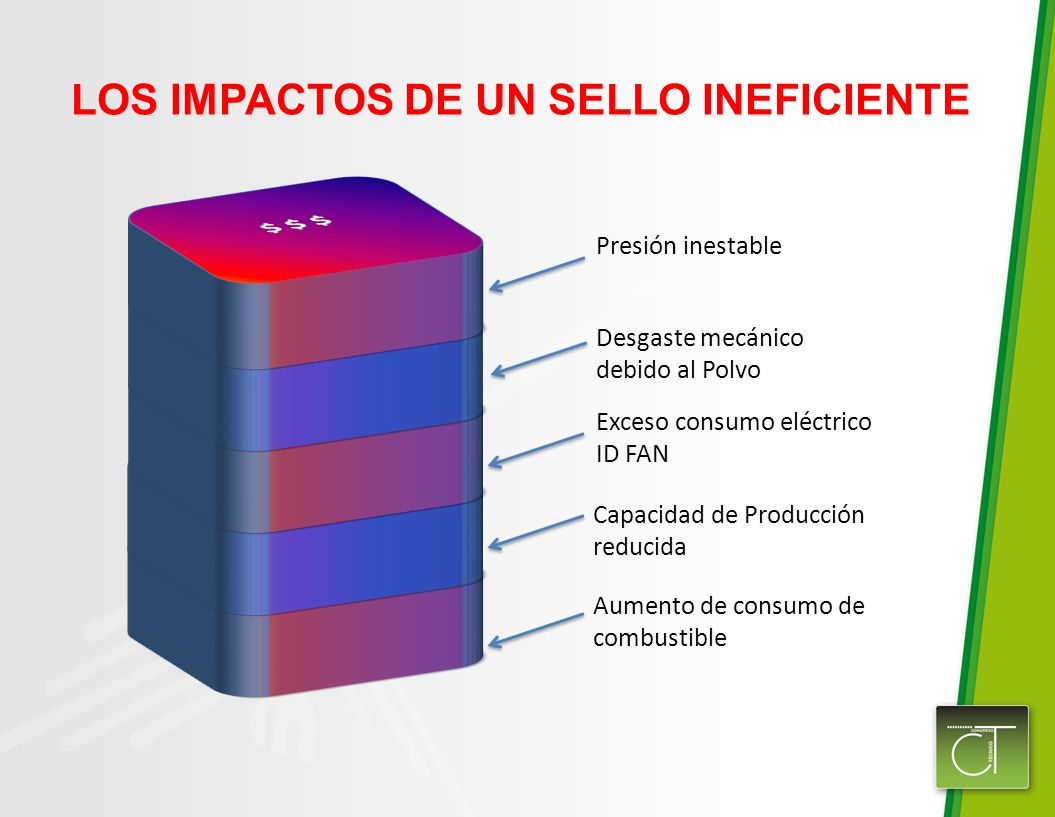 LOS IMPACTOS DE UN SELLO INEFICIENTE