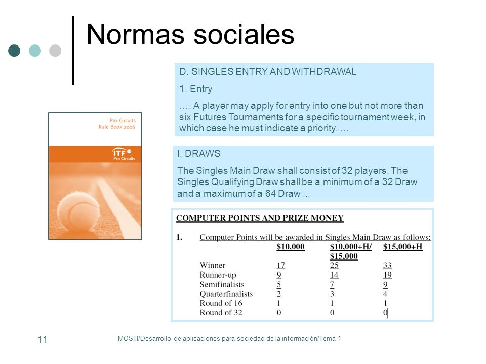 Normas sociales D. SINGLES ENTRY AND WITHDRAWAL 1. Entry