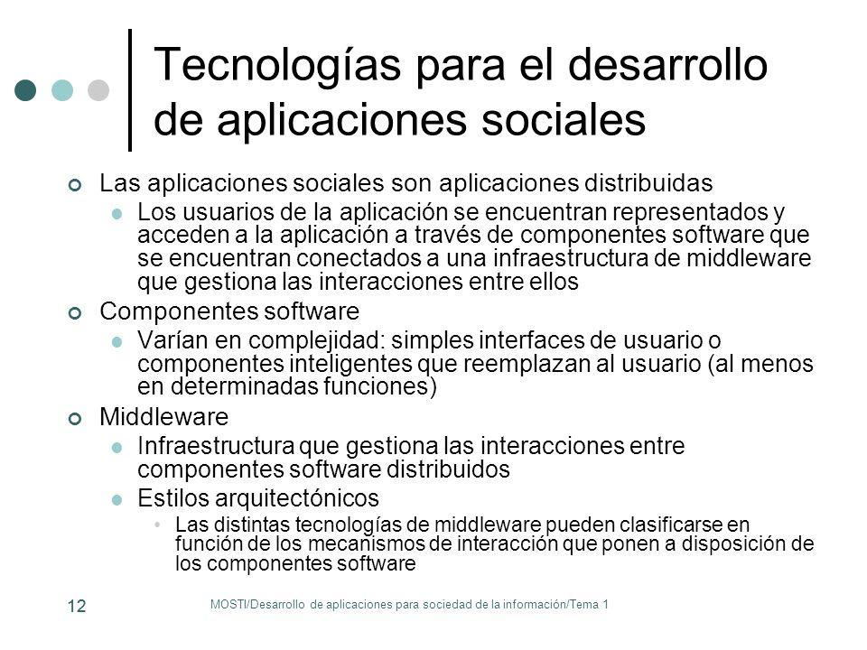 Tecnologías para el desarrollo de aplicaciones sociales