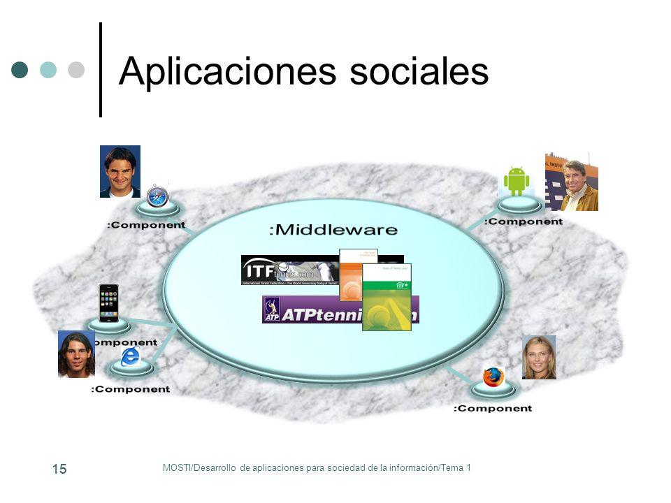 Aplicaciones sociales