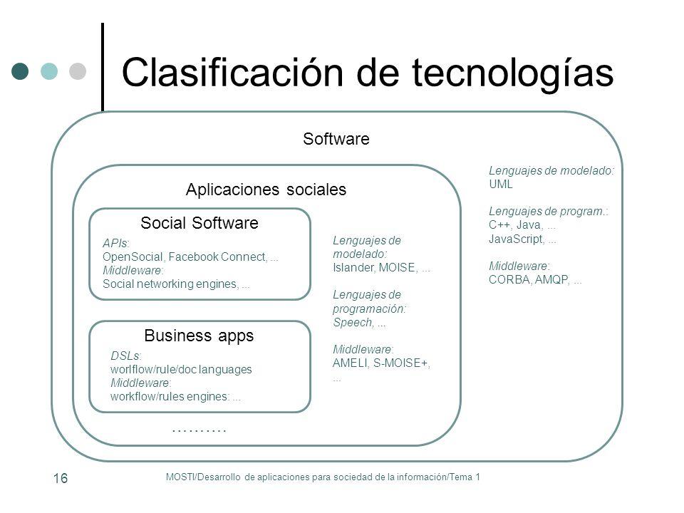 Clasificación de tecnologías