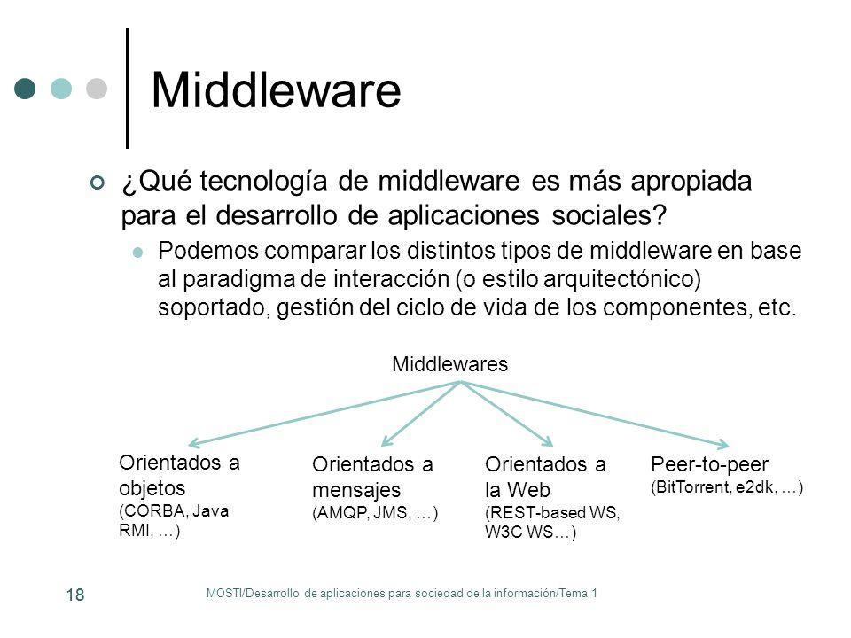 Middleware ¿Qué tecnología de middleware es más apropiada para el desarrollo de aplicaciones sociales