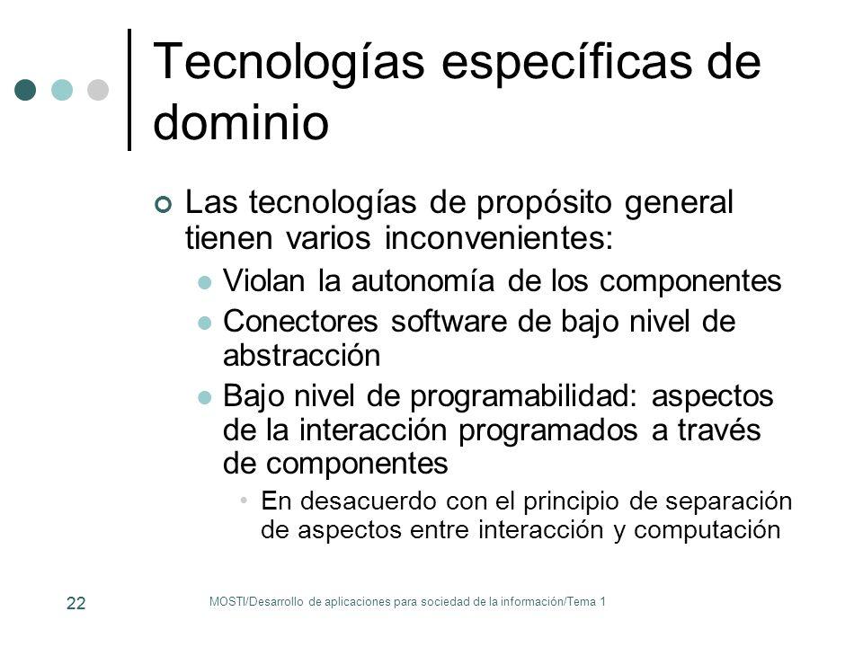 Tecnologías específicas de dominio