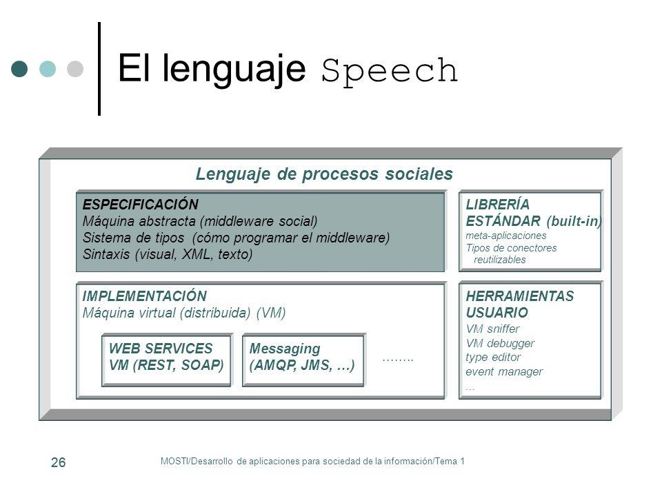 Lenguaje de procesos sociales