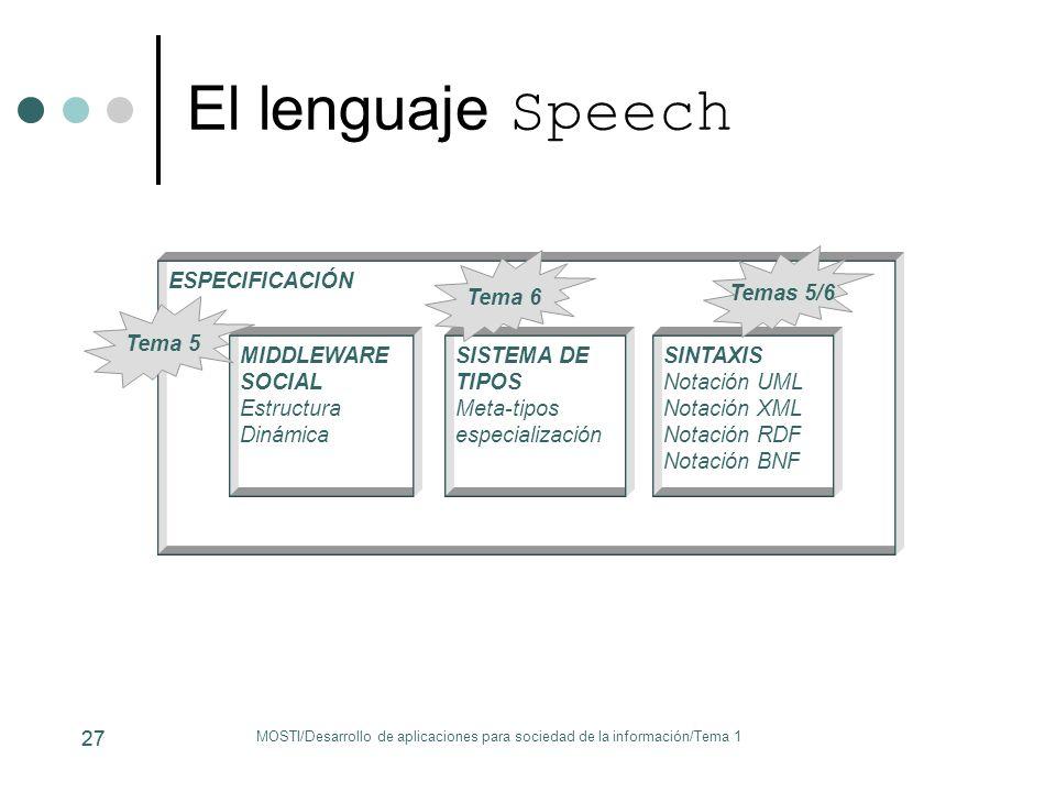 El lenguaje Speech Tema 6 Temas 5/6 ESPECIFICACIÓN Tema 5 MIDDLEWARE