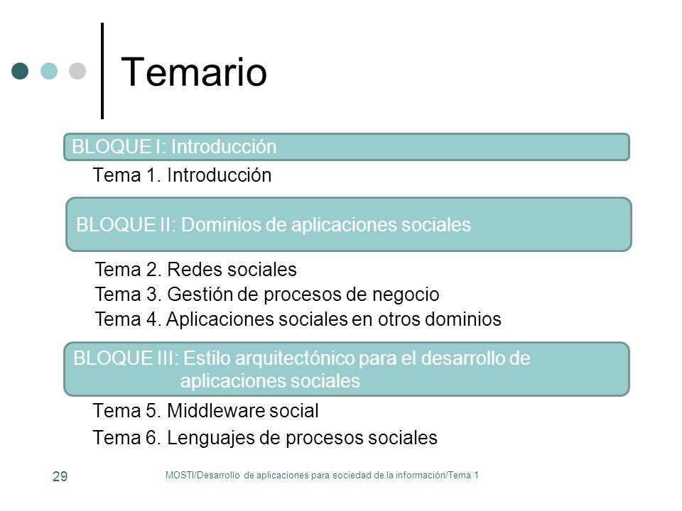 Temario BLOQUE I: Introducción Tema 1. Introducción