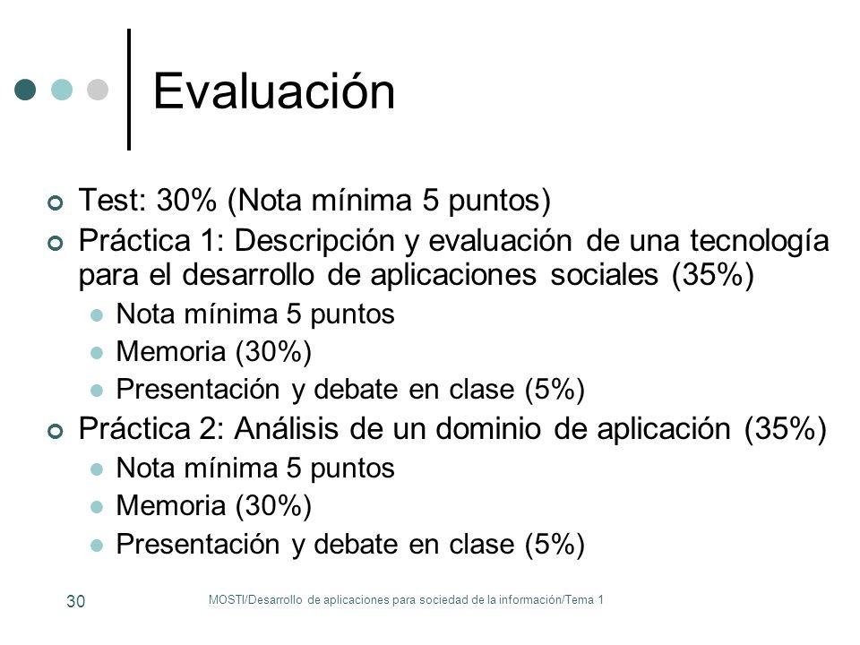 Evaluación Test: 30% (Nota mínima 5 puntos)