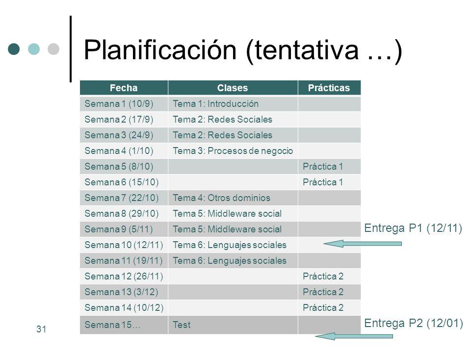 Planificación (tentativa …)