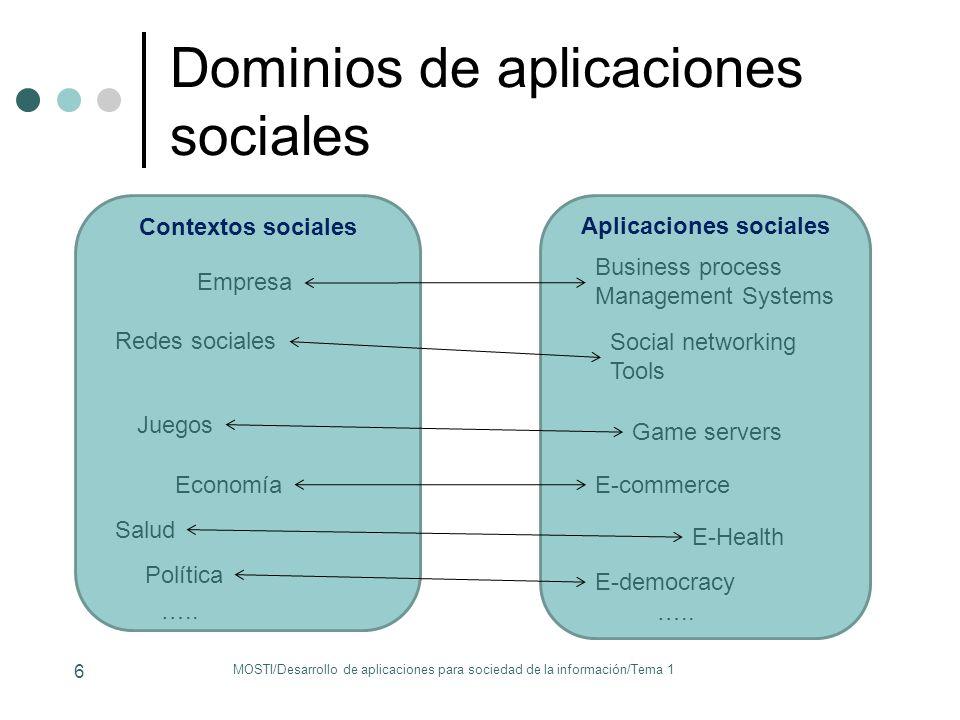 Dominios de aplicaciones sociales