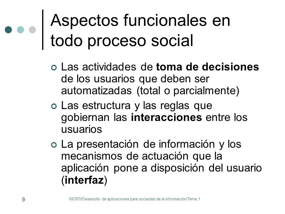 Aspectos funcionales en todo proceso social