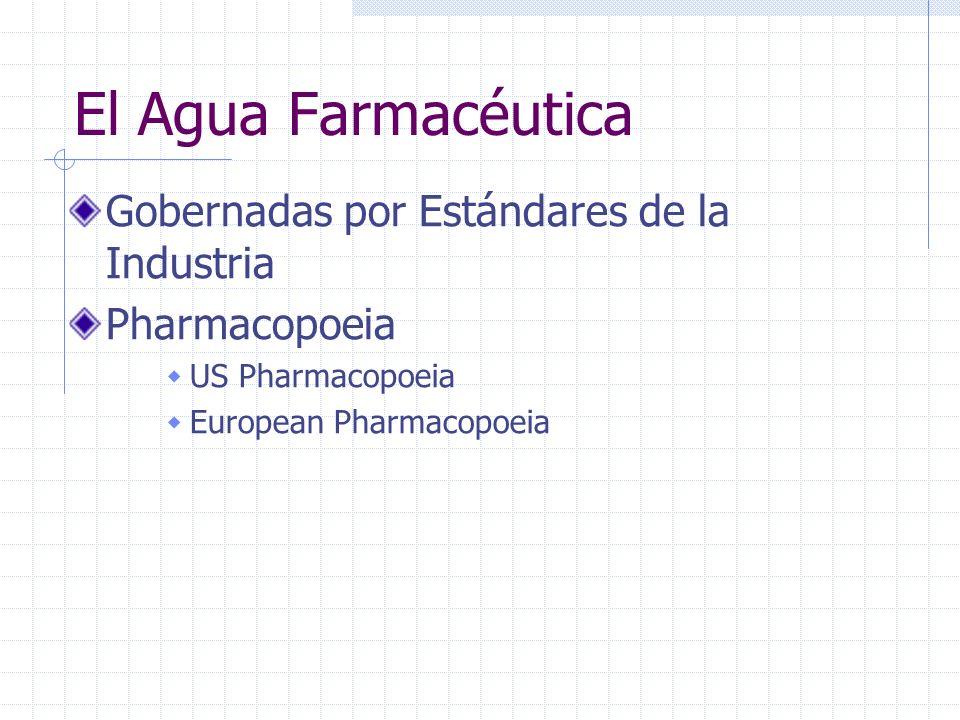 El Agua Farmacéutica Gobernadas por Estándares de la Industria