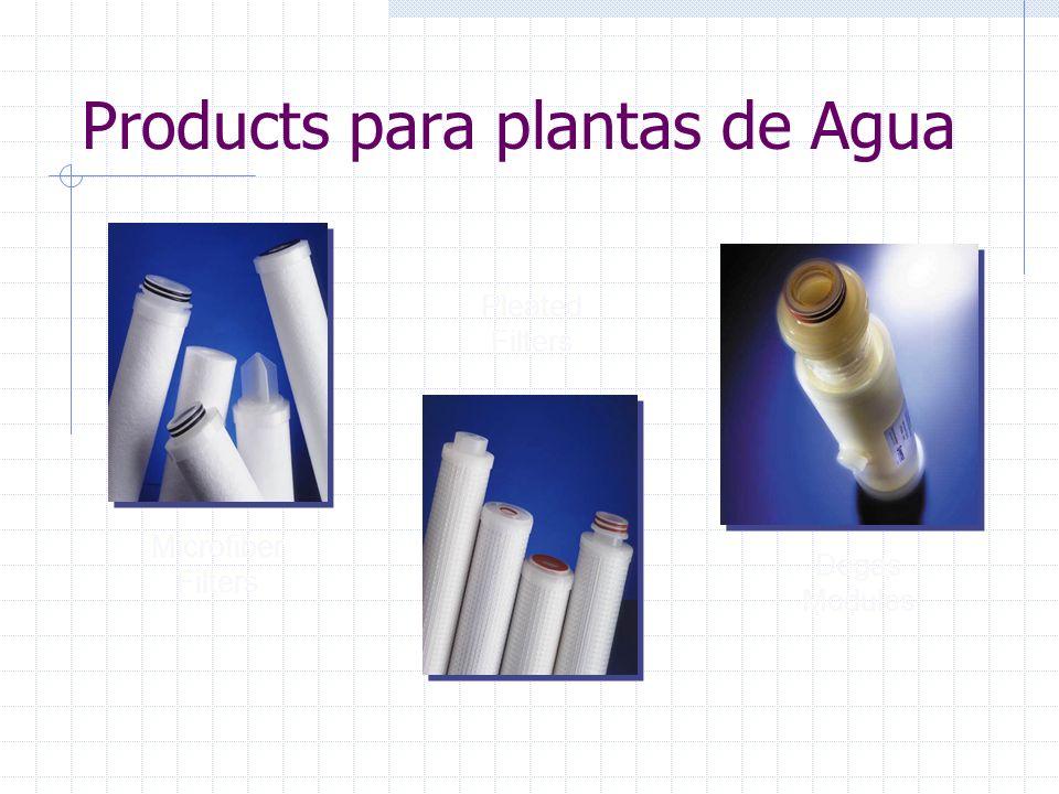 Products para plantas de Agua