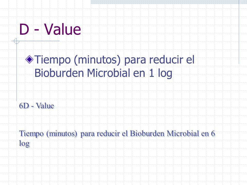D - Value Tiempo (minutos) para reducir el Bioburden Microbial en 1 log.