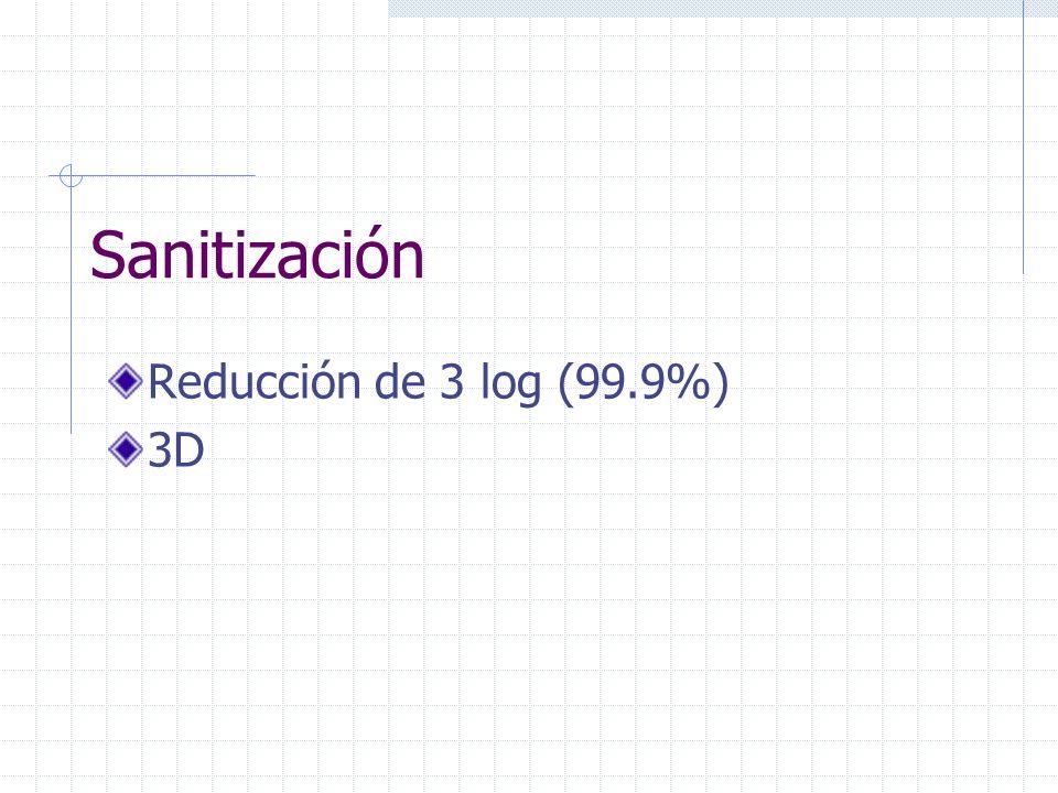 Sanitización Reducción de 3 log (99.9%) 3D