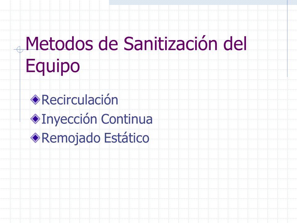 Metodos de Sanitización del Equipo