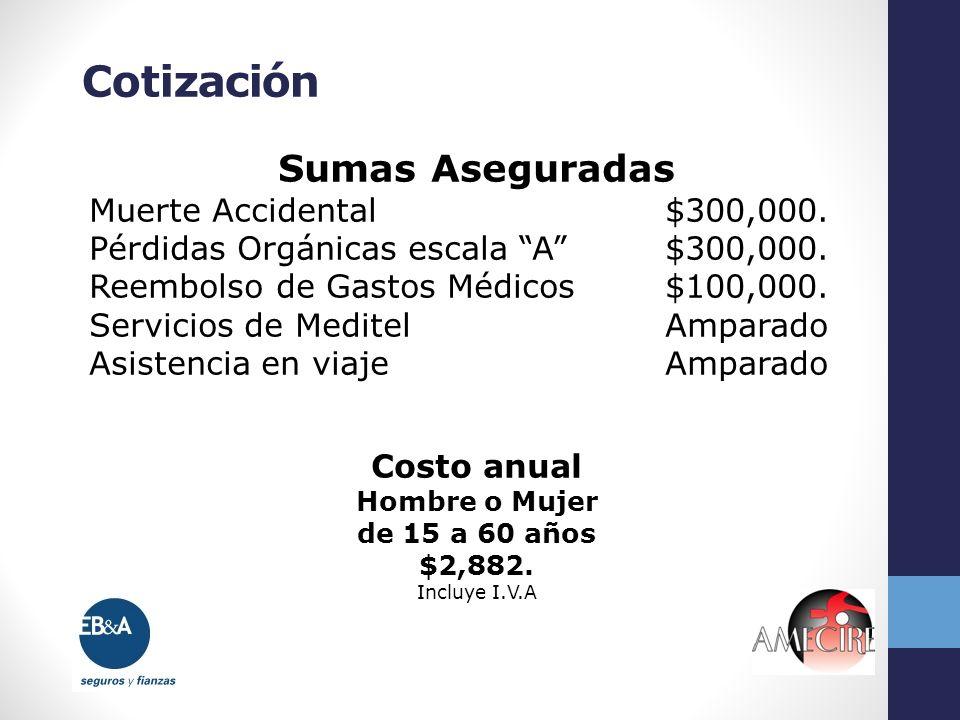 Cotización Sumas Aseguradas Muerte Accidental $300,000.