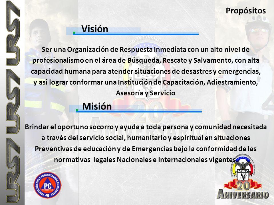 Visión Misión Propósitos