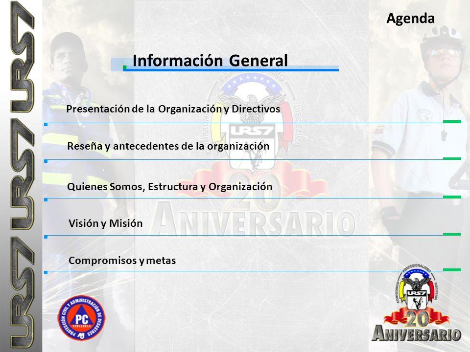 Información General Agenda