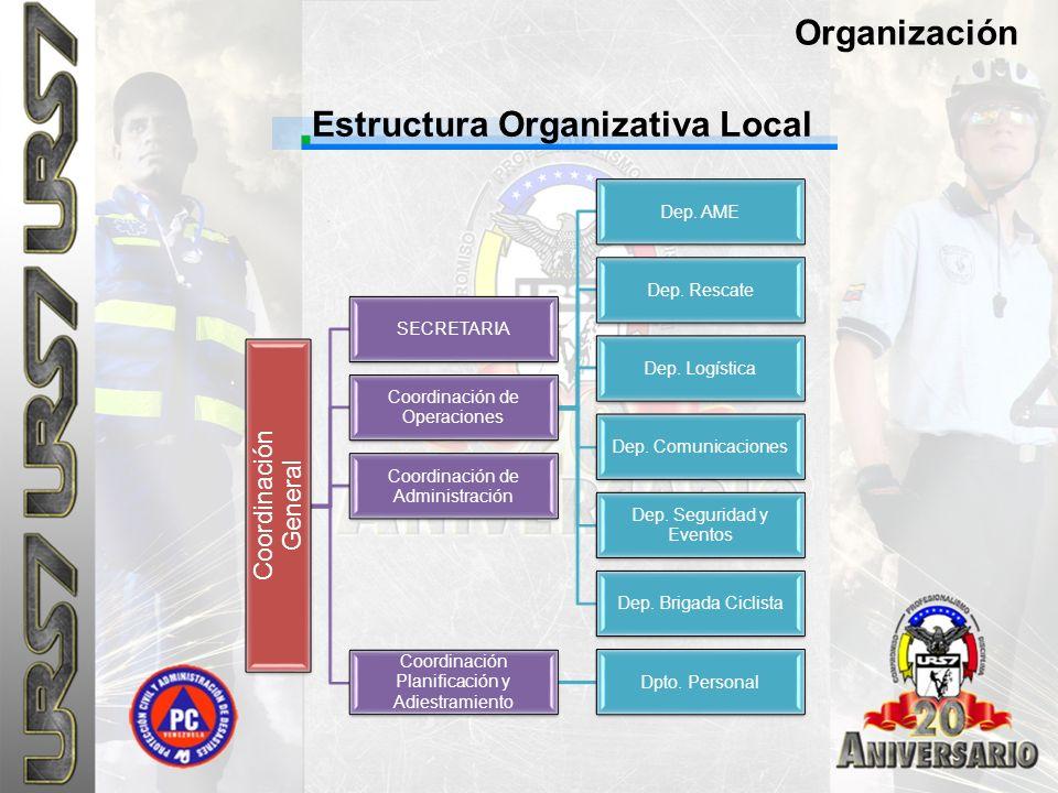 Estructura Organizativa Local
