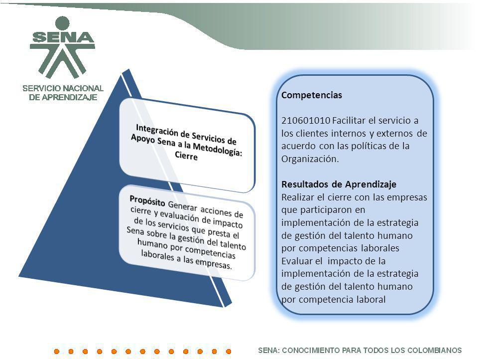 Integración de Servicios de Apoyo Sena a la Metodología: Cierre
