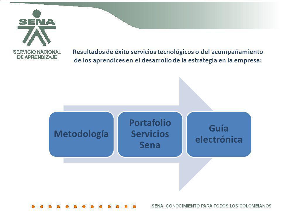 Portafolio Servicios Sena