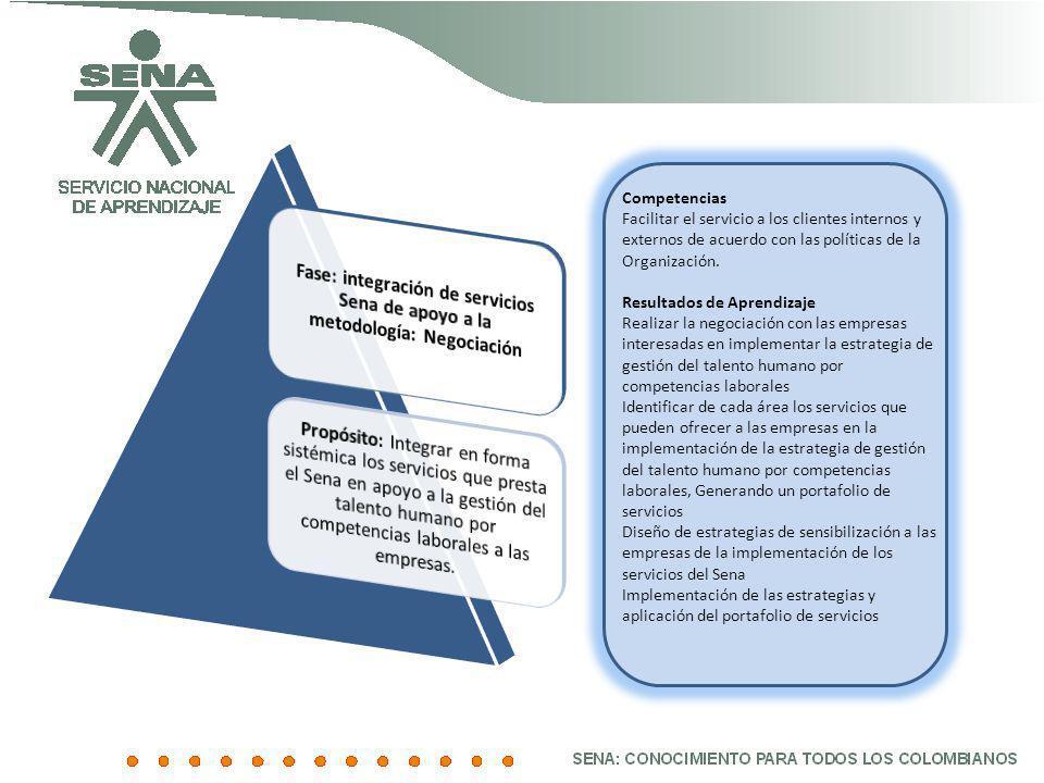 Fase: integración de servicios Sena de apoyo a la metodología: Negociación