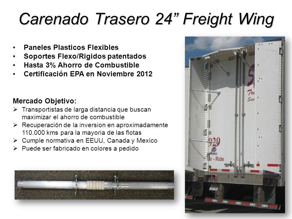 Carenado Trasero 24 Freight Wing