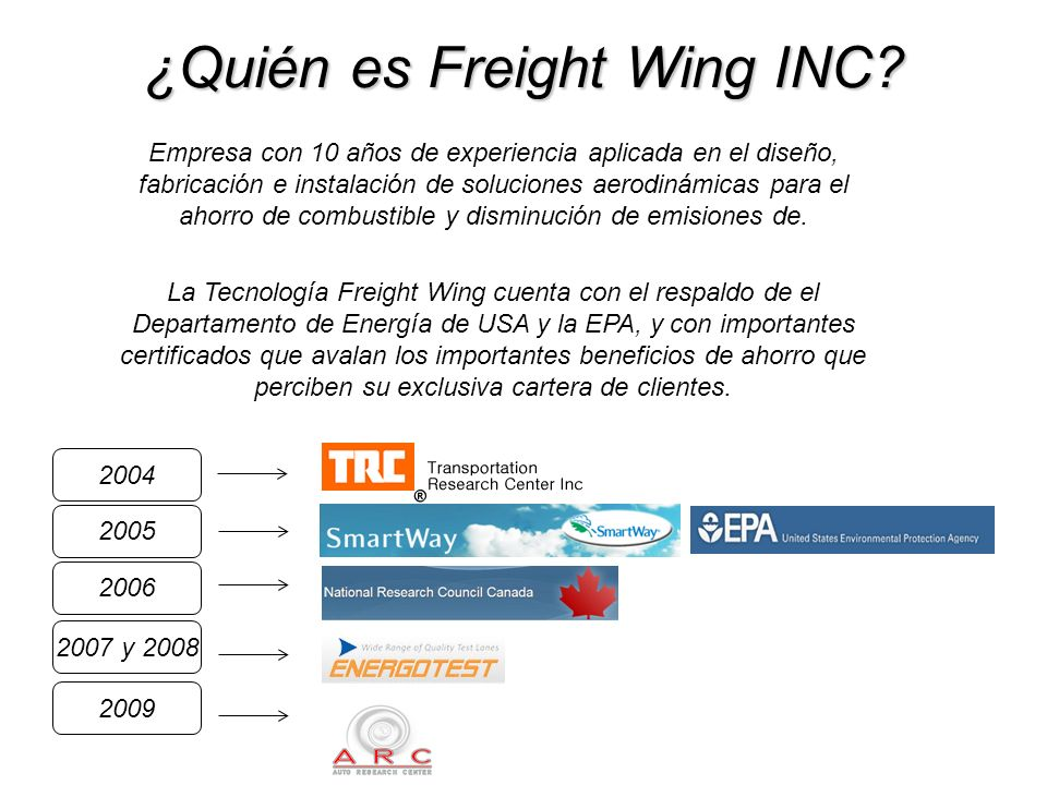¿Quién es Freight Wing INC