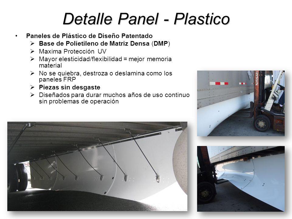 Detalle Panel - Plastico
