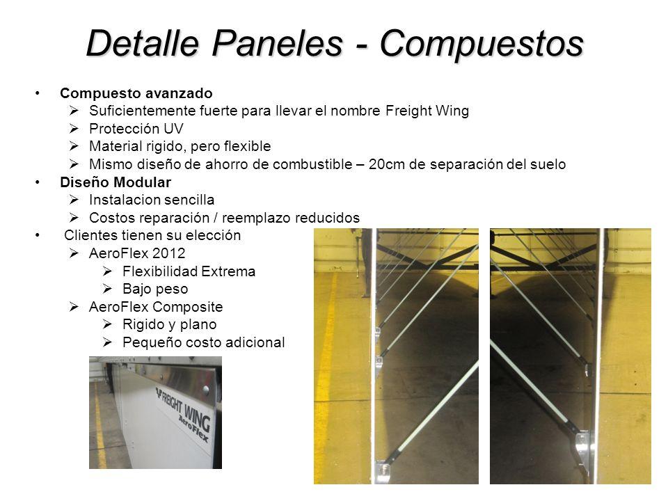 Detalle Paneles - Compuestos