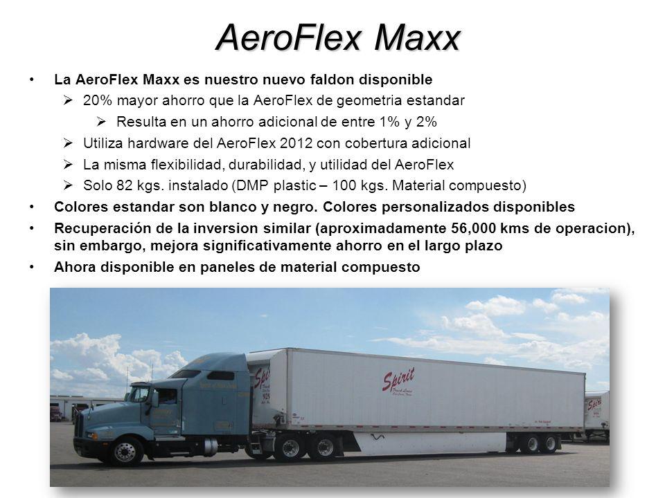 AeroFlex Maxx La AeroFlex Maxx es nuestro nuevo faldon disponible