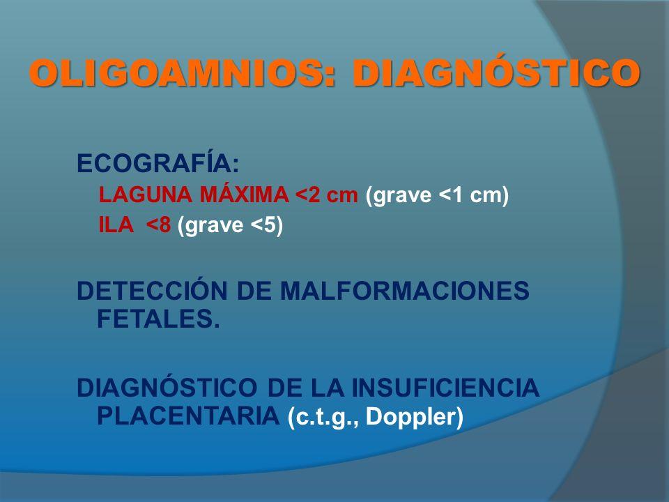 OLIGOAMNIOS: DIAGNÓSTICO