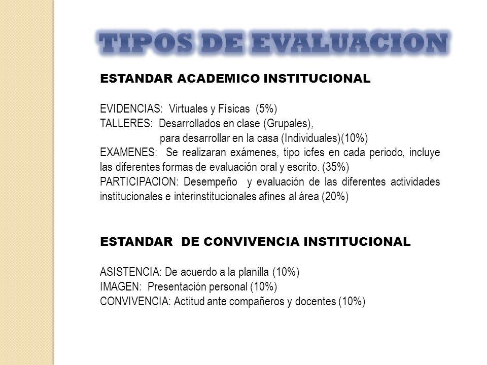 TIPOS DE EVALUACION ESTANDAR ACADEMICO INSTITUCIONAL