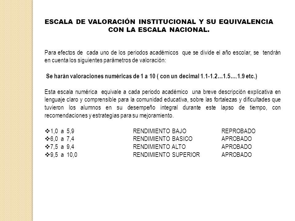 ESCALA DE VALORACIÓN INSTITUCIONAL Y SU EQUIVALENCIA CON LA ESCALA NACIONAL.