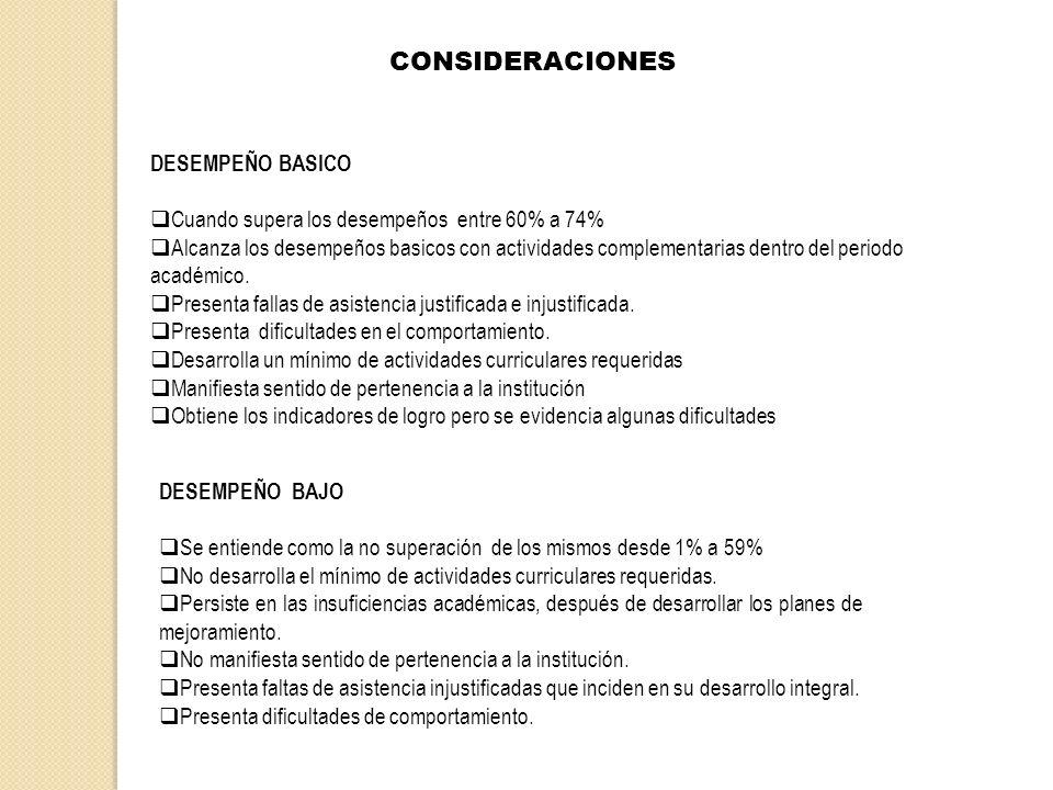CONSIDERACIONES DESEMPEÑO BASICO