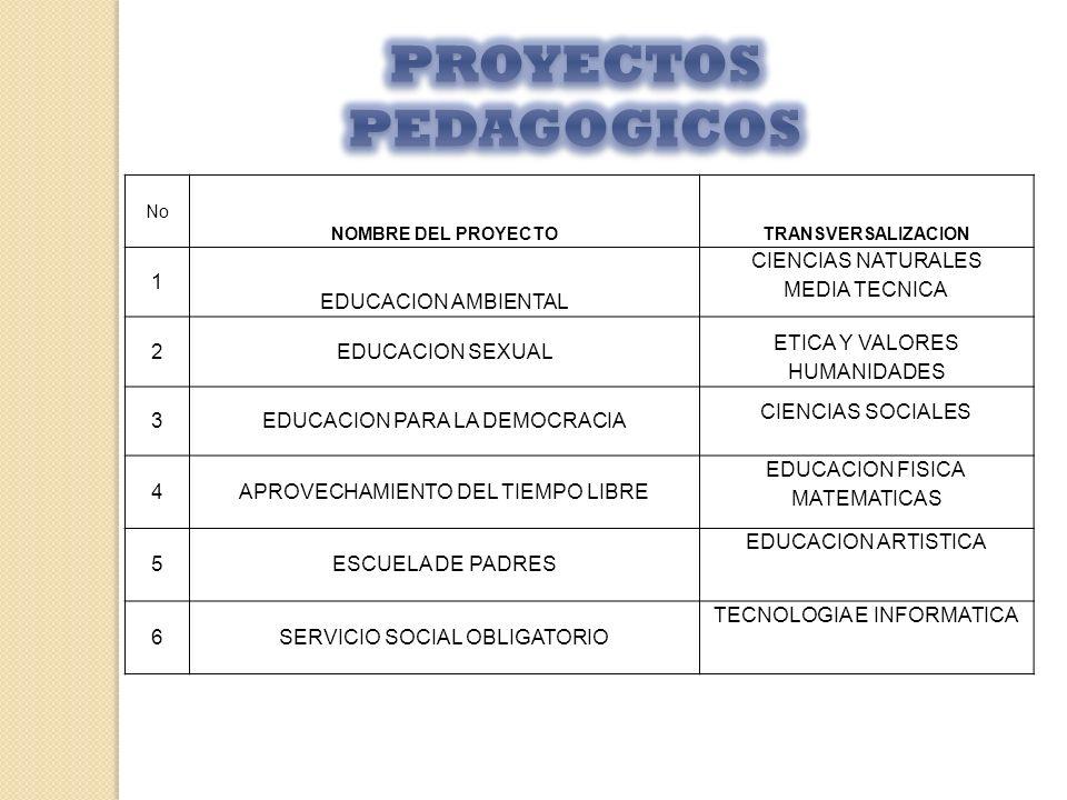 PROYECTOS PEDAGOGICOS