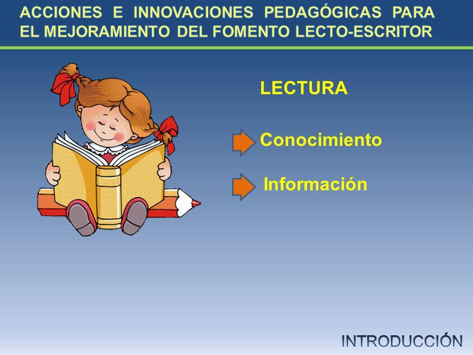 LECTURA Conocimiento Información